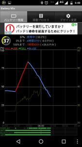 Moto G4 PlusでポケモンGO利用時のバッテリー消費具合のグラフ