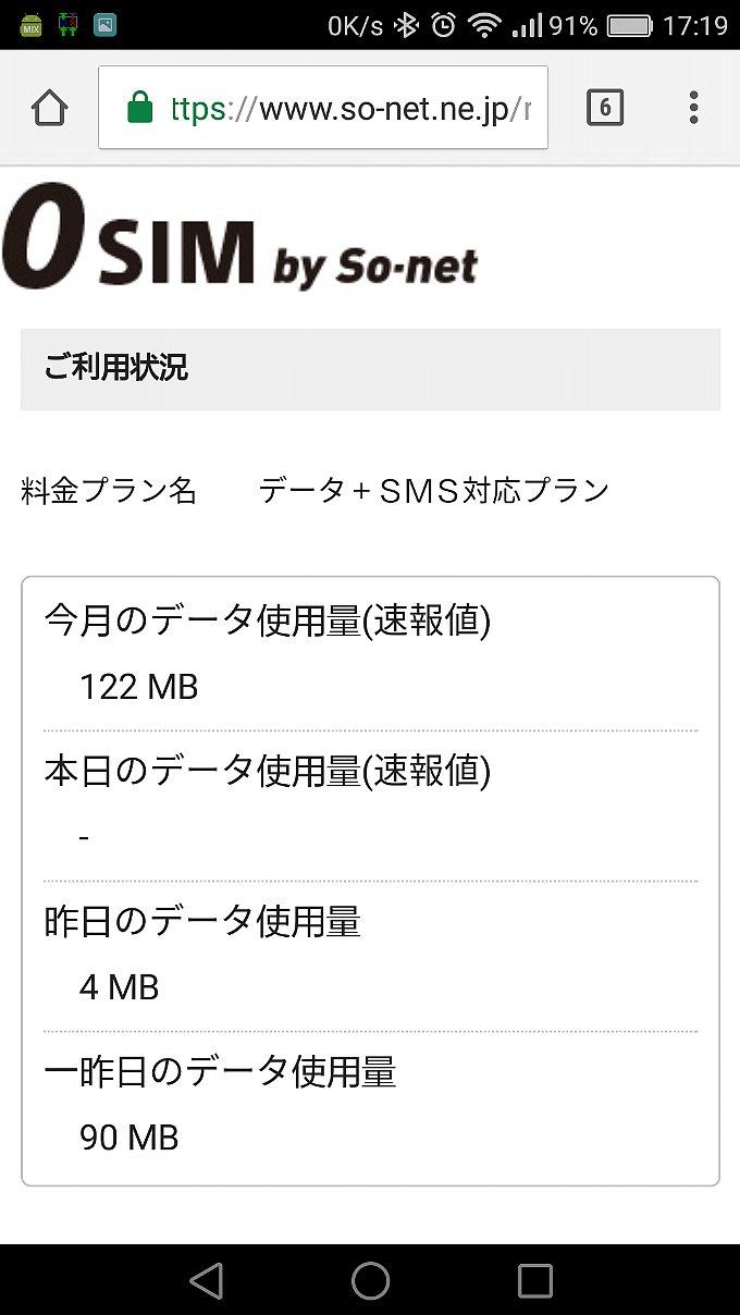 0 SIMの10月分の使用量