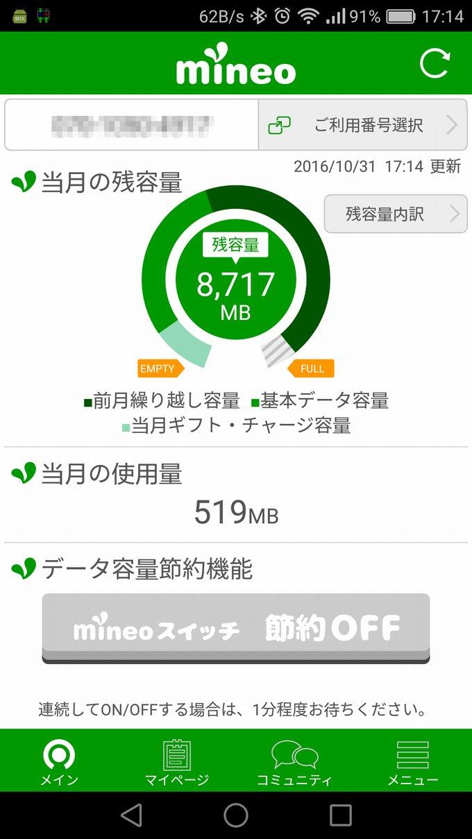 mineoの10月分の使用量