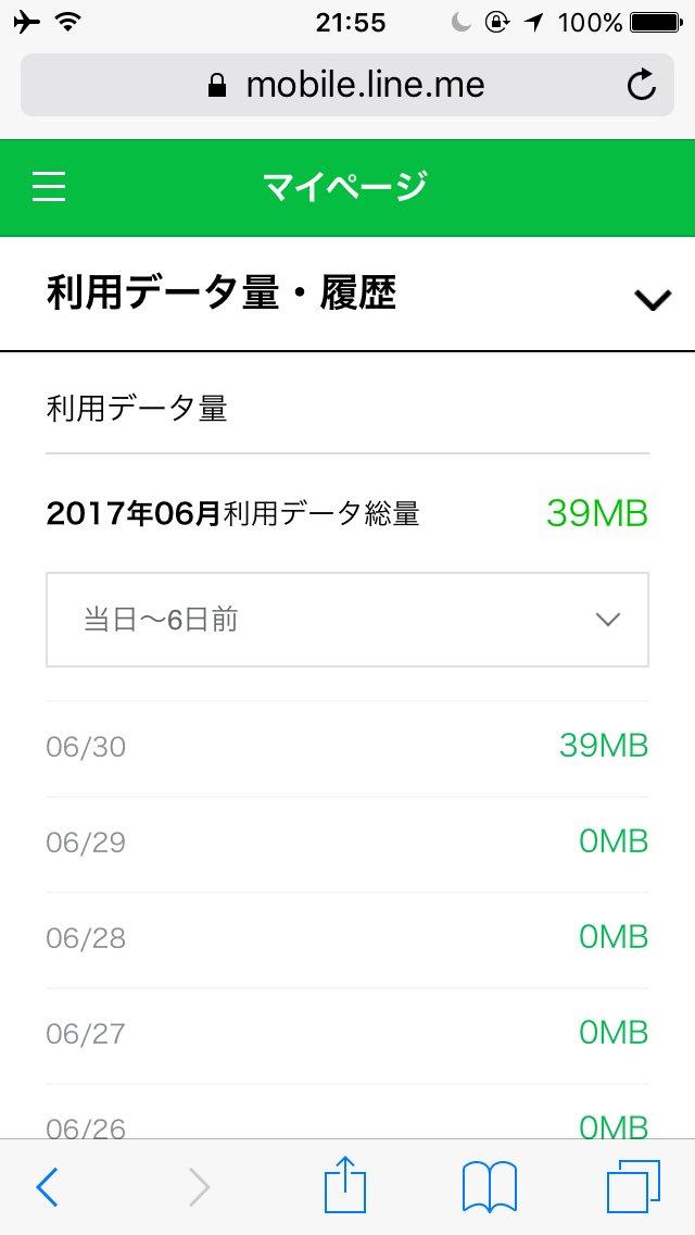 2017年6月分 LINEモバイルの通信量