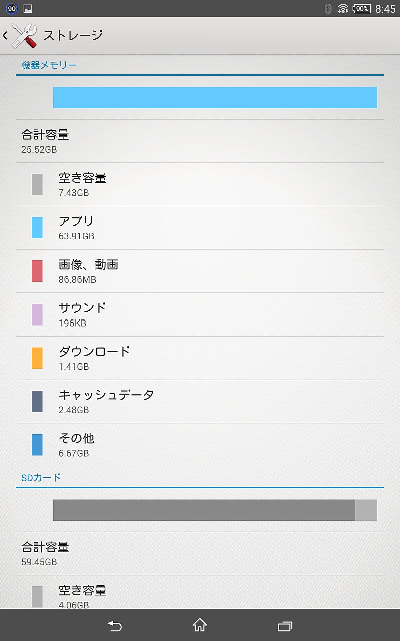 Android4.4.4当時のストレージ容量