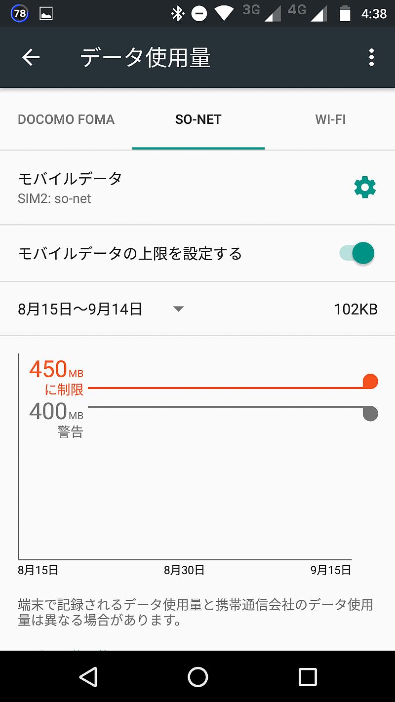 モバイルデータの上限設定