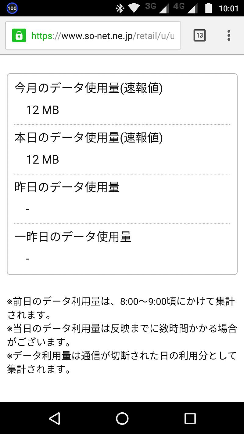 So-net上の本日のデータ使用量