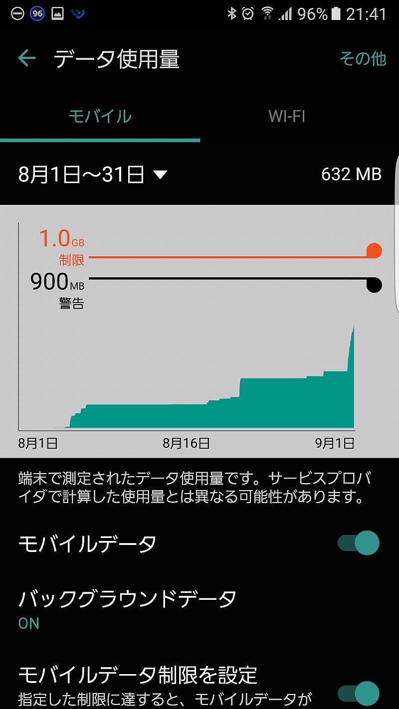 mineo SIM、Galaxy S7 edgeでのデータ使用量