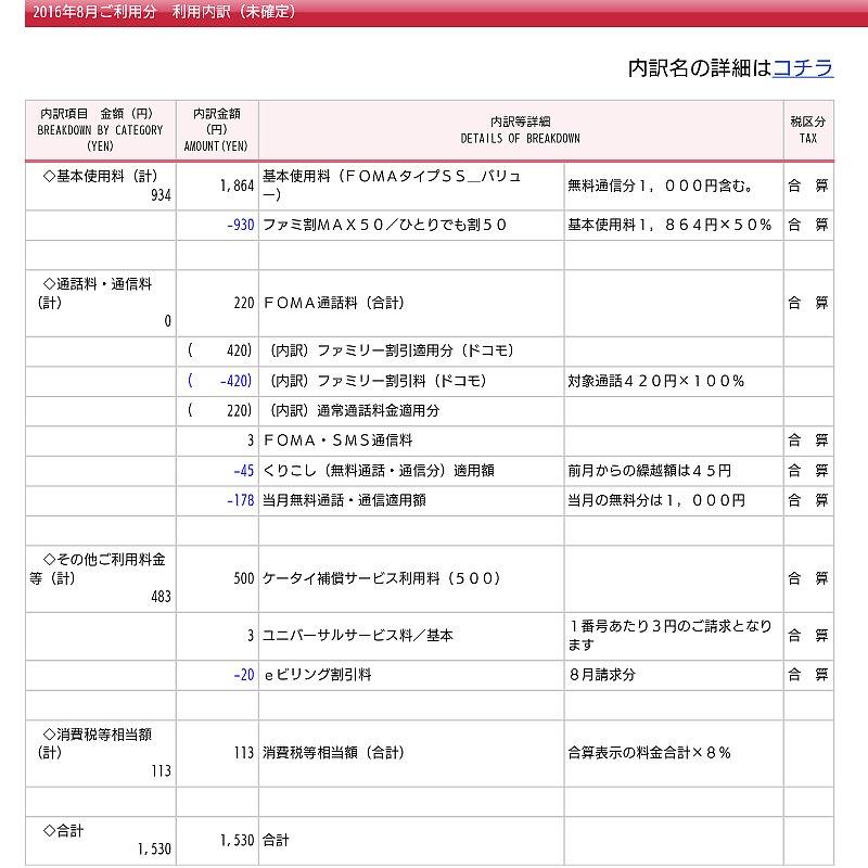 8月分のドコモ利用料金明細
