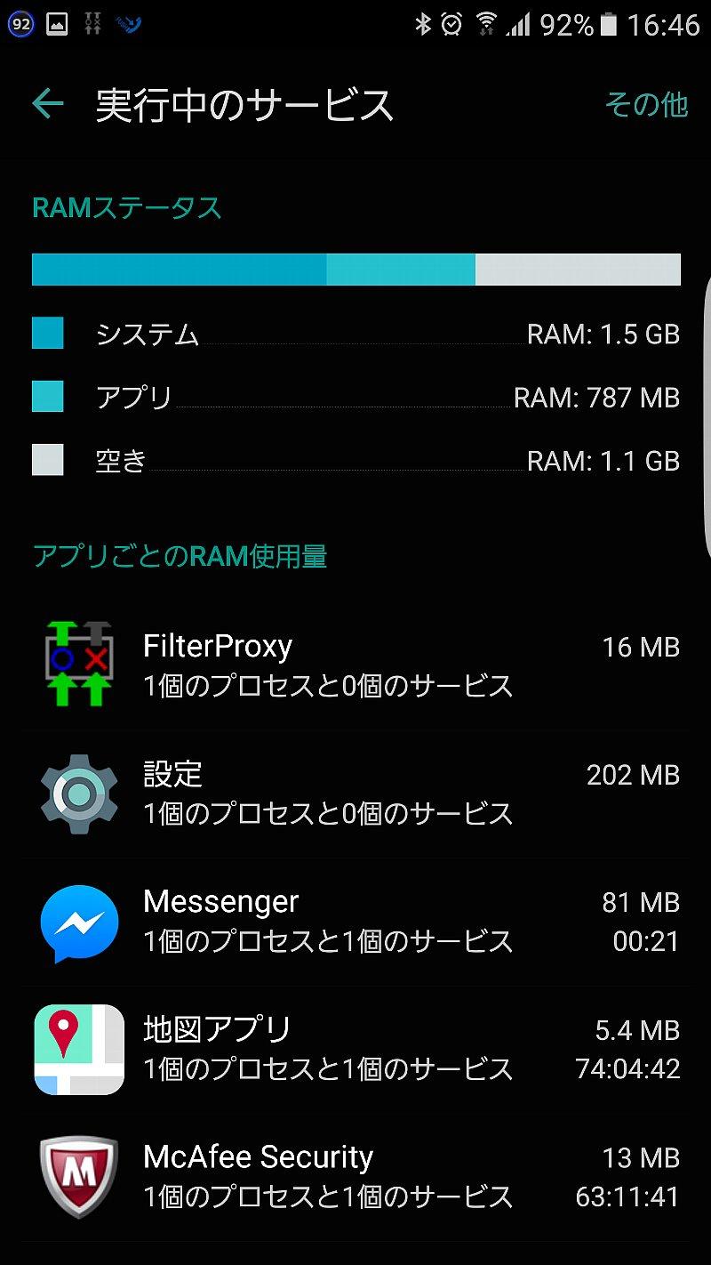 Galaxy S7 edgeの全タスク終了時のメモリ空き容量