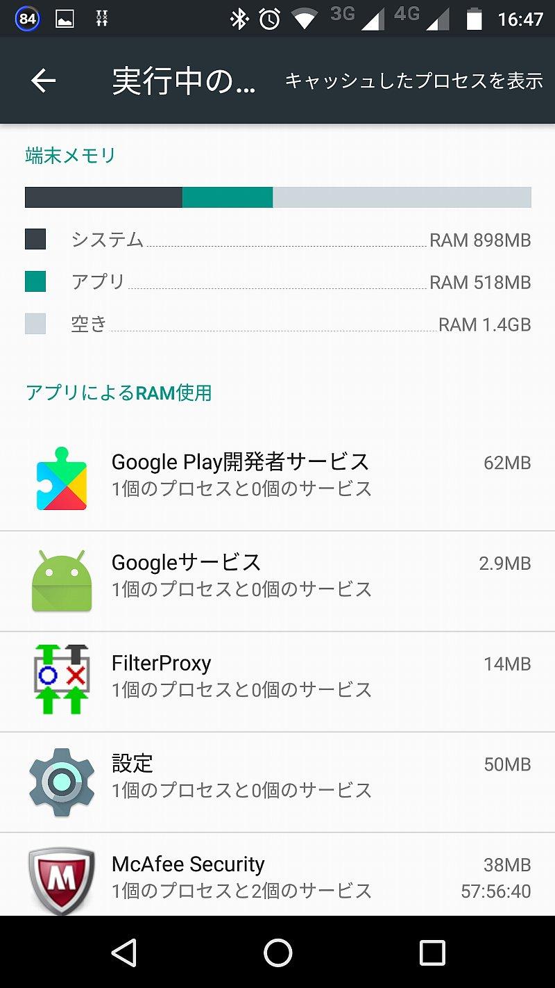 Moto G4 Plusの全タスク終了時のメモリ空き容量