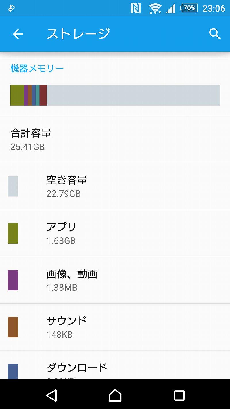 Xperia Z3 Android5.0.2初期状態のストレージ容量1