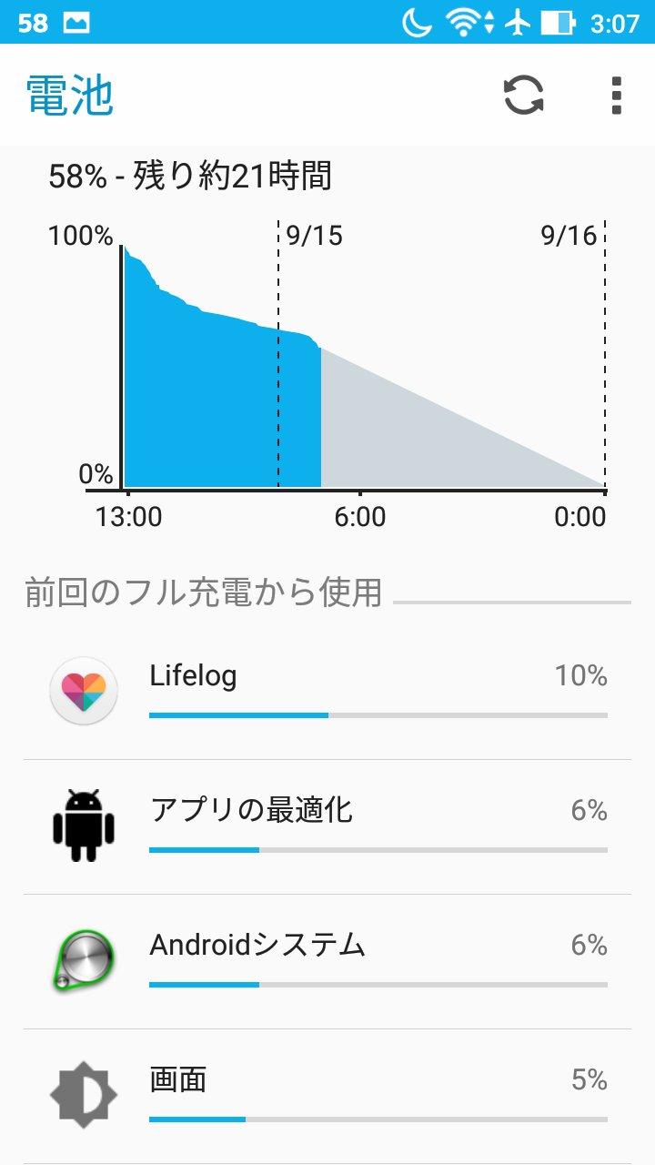 ZenFone Maxの設定画面から見るバッテリー消費内訳