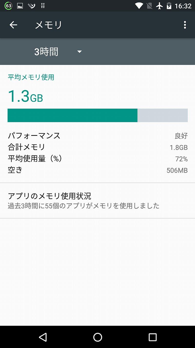 Nexus 5Xアップデート前のメモリ使用状況