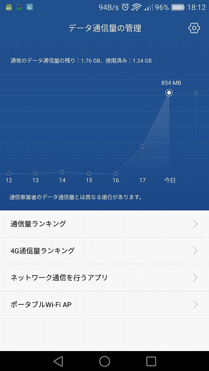 mineo回線の今月のデータ使用量