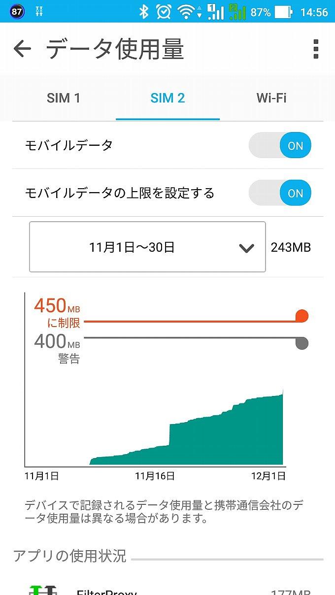 端末からみた0 SIMのデータ使用量