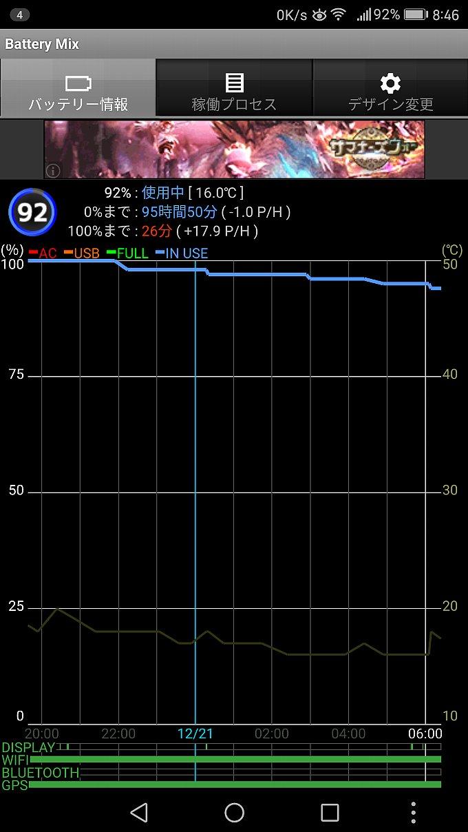 HUAWEI Mate9のバッテリー消費状況