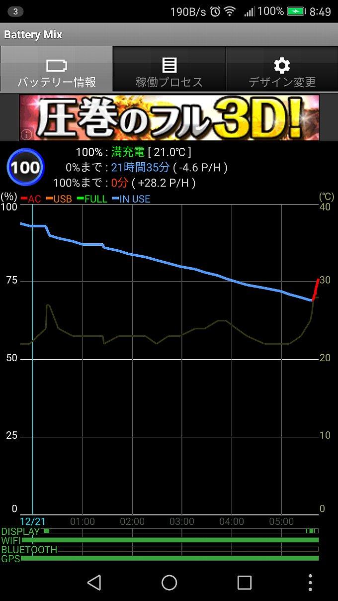 HUAWEI P9のバッテリー消費状況