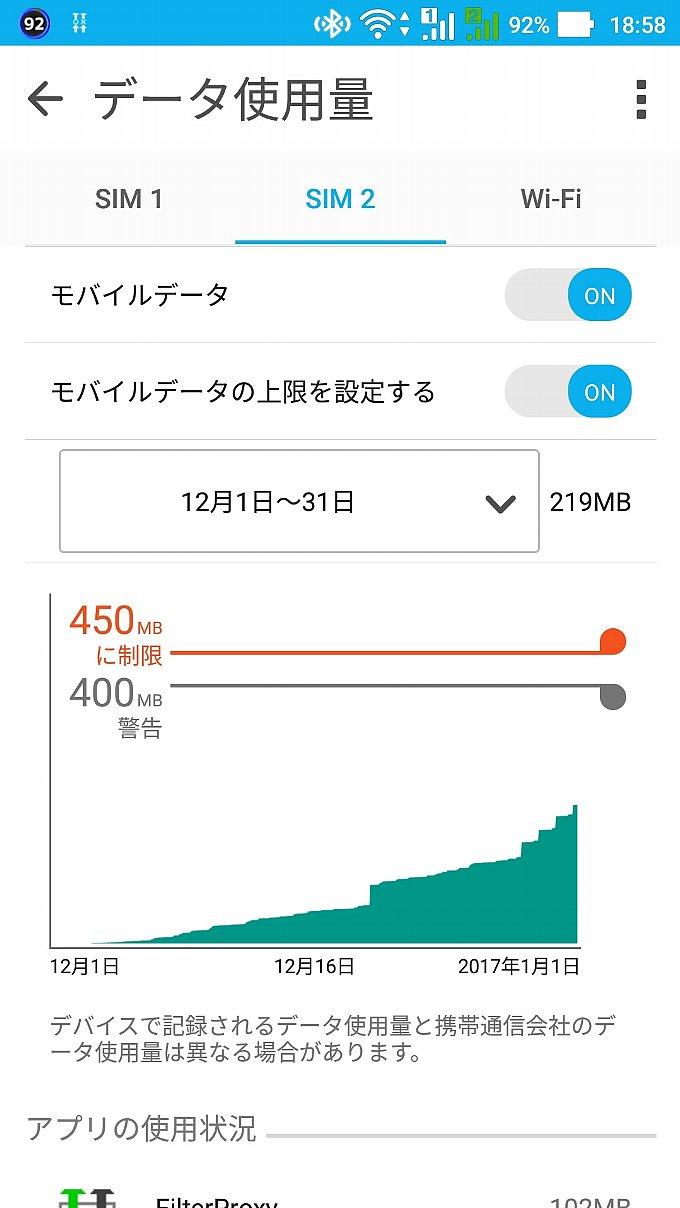 端末上でみる 0 SIM のデータ使用量