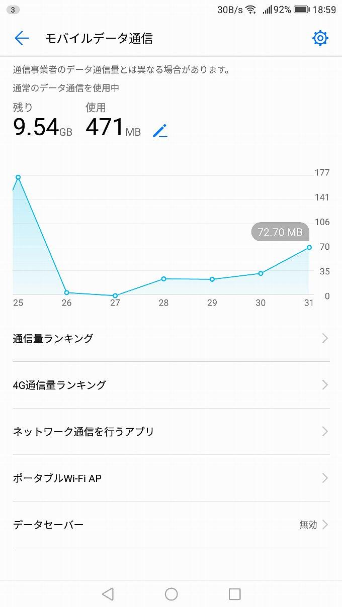 YAMADA SIM PLUS 今月後半のデータ使用量