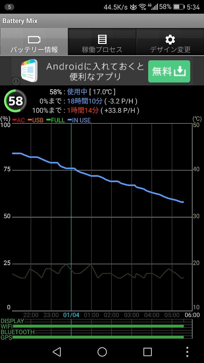 使用していないにもかかわらずバッテリーの消費が激しい HUAWEI P9