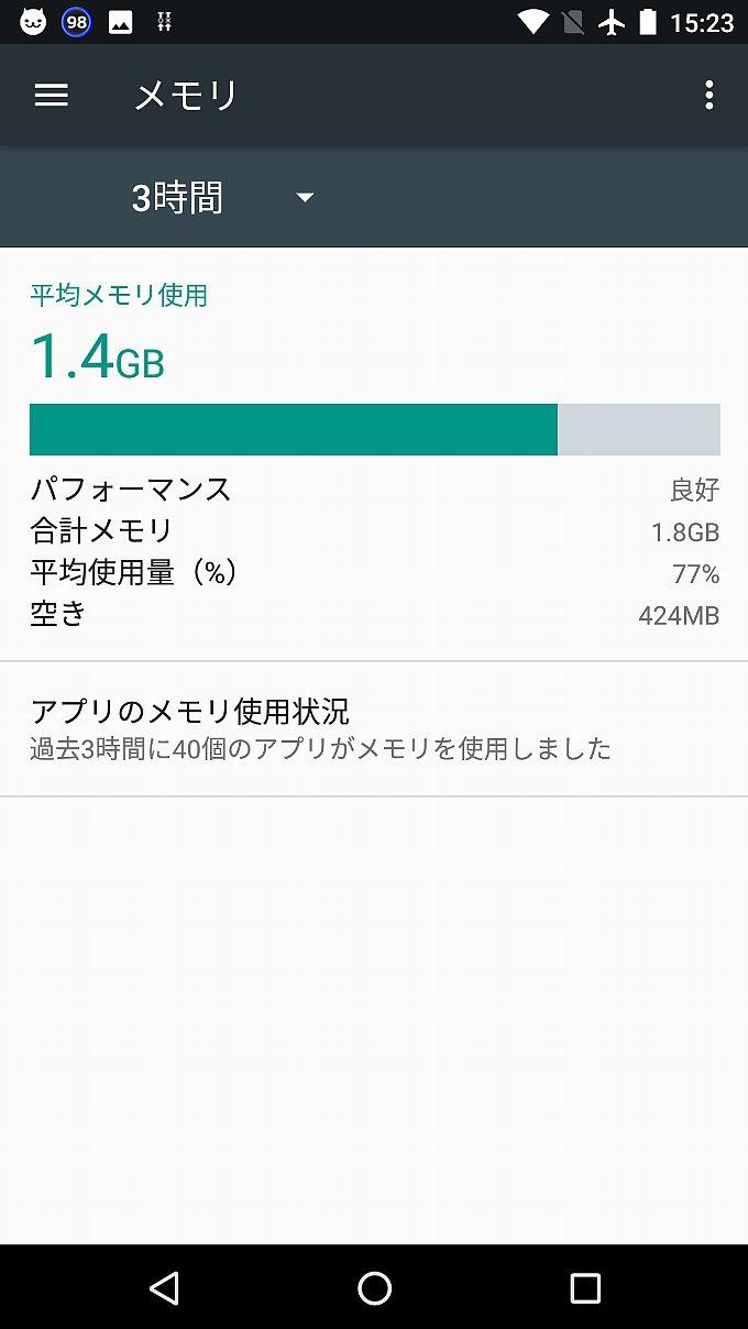 Nexus 5X 再起動直後のメモリ空き容量