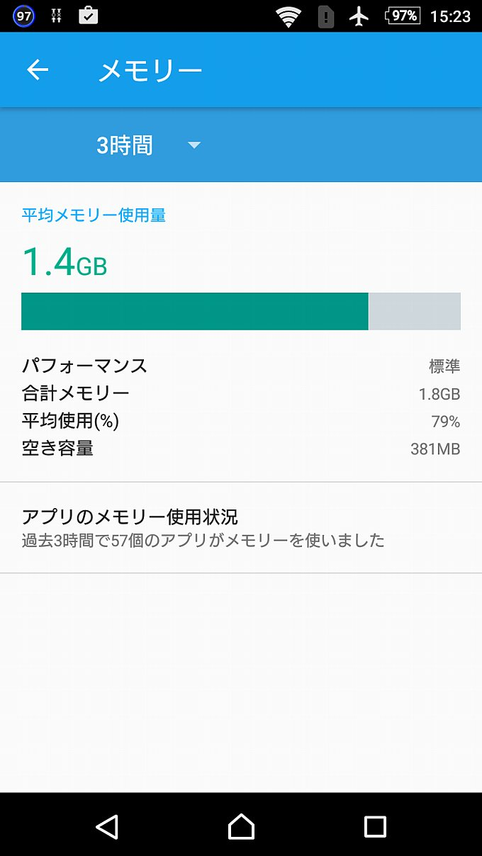Xperia Z5 Compact 再起動直後のメモリ空き容量