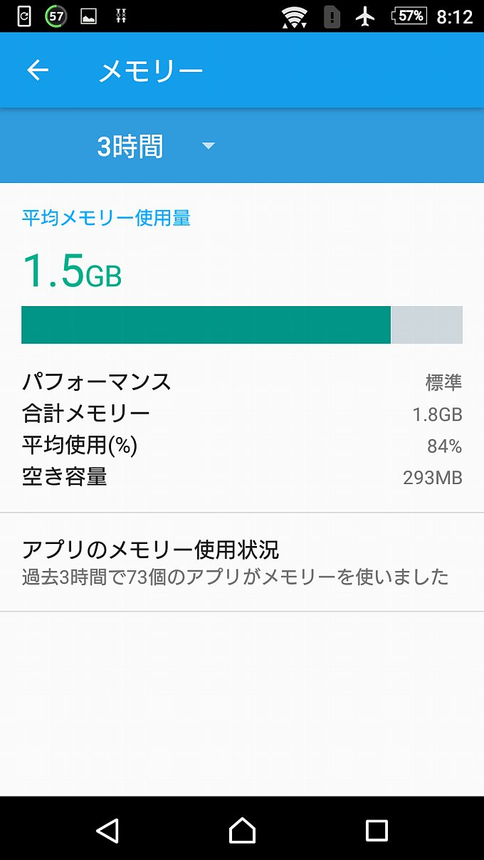 Xperia Z5 Compact の 空きメモリ