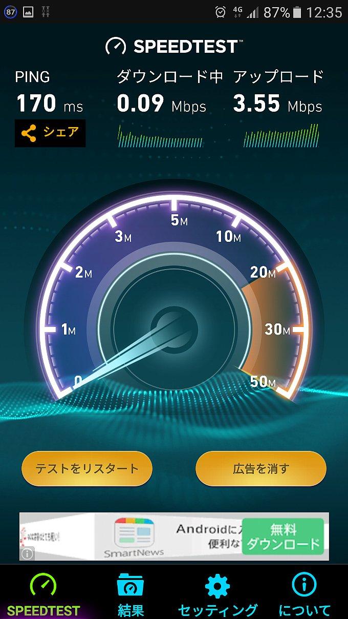 お昼時の0 SIMのスピードテスト状況