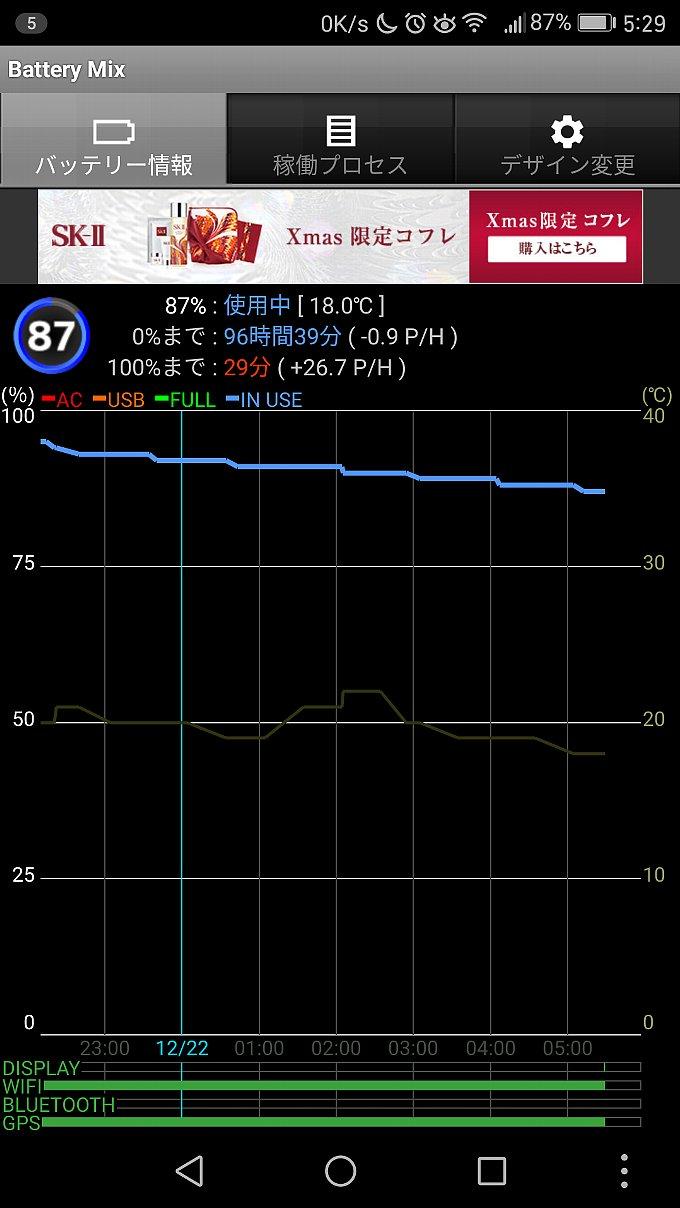 初期化しmicroSDから復元した翌日のバッテリー消費状況