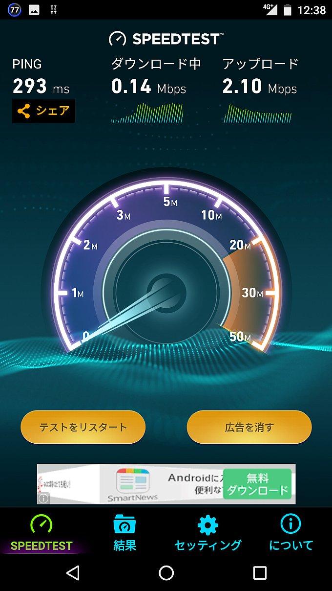 0 SIMスピードテスト時のグラフ