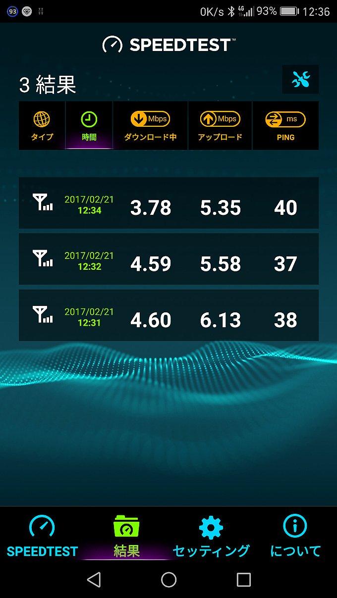 YAMADA SIM PLUS 1GBプランのスピードテスト結果一覧
