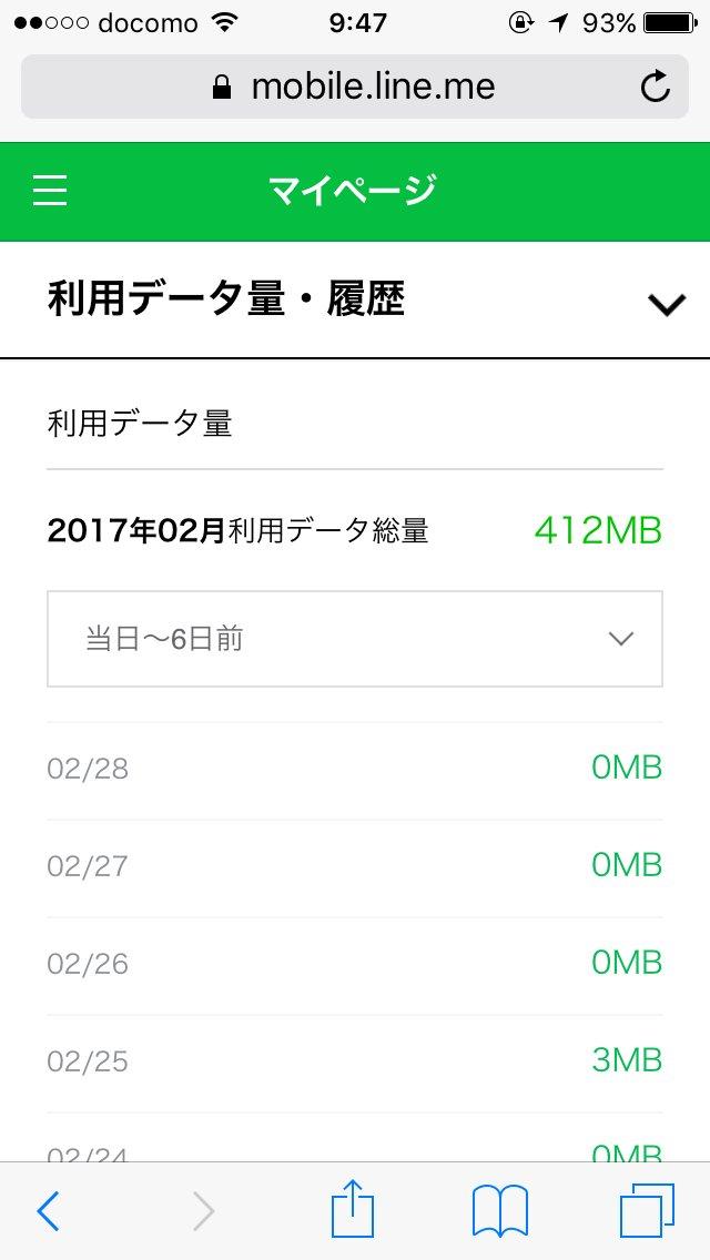 LINEモバイルのデータ使用量