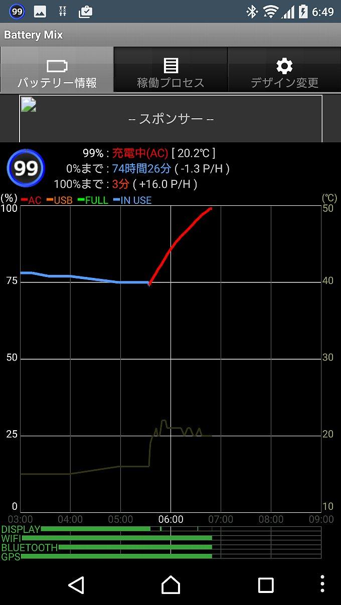 Xperia XZの1時間あたりの充電量