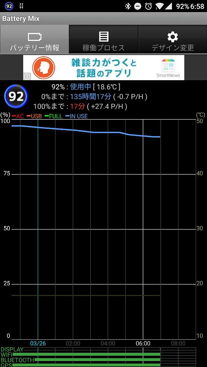 アップデート前のバッテリー消費状況