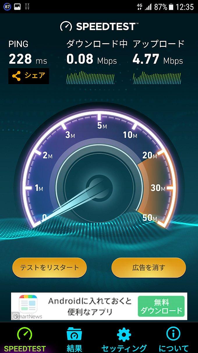 0 SIM スピードテスト中の速度変化