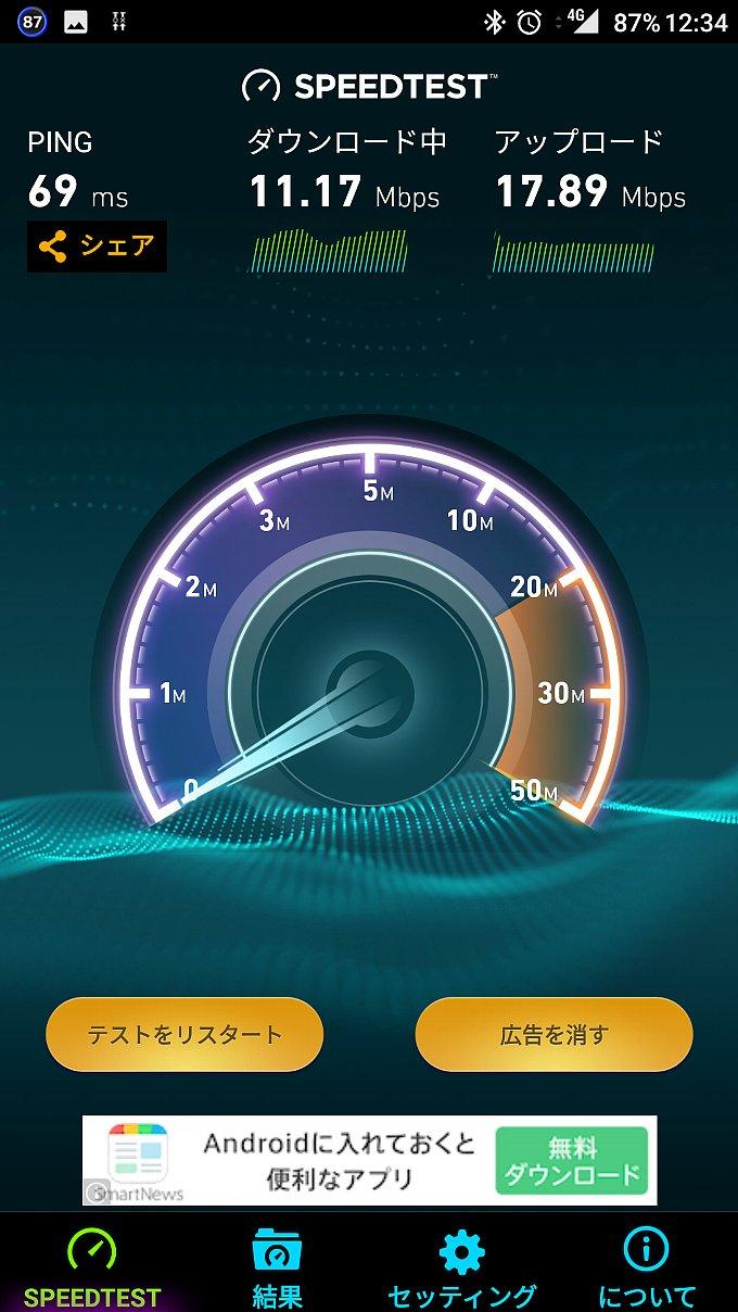 ワイモバイルのスピード計測中の速度変化