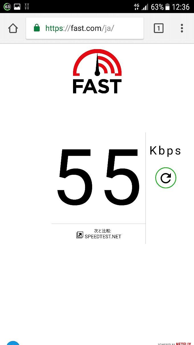 fast.comで計測した0 SIMの下りスピード