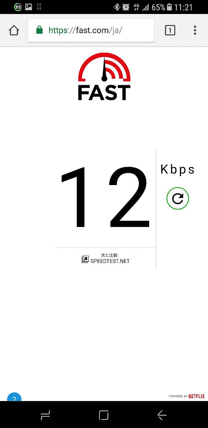 ワイモバイル残量ゼロ状態でのfast.com結果