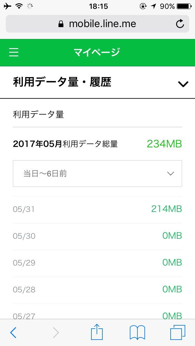 LINEモバイル 5月の通信量