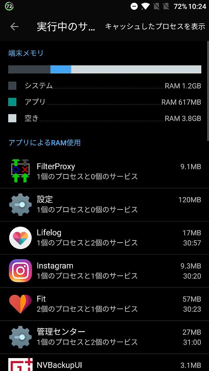 OnePlus 3Tのメモリ使用状況