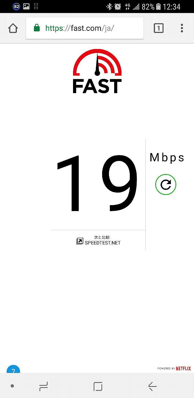 fast.comで計測したワイモバイルのスピード