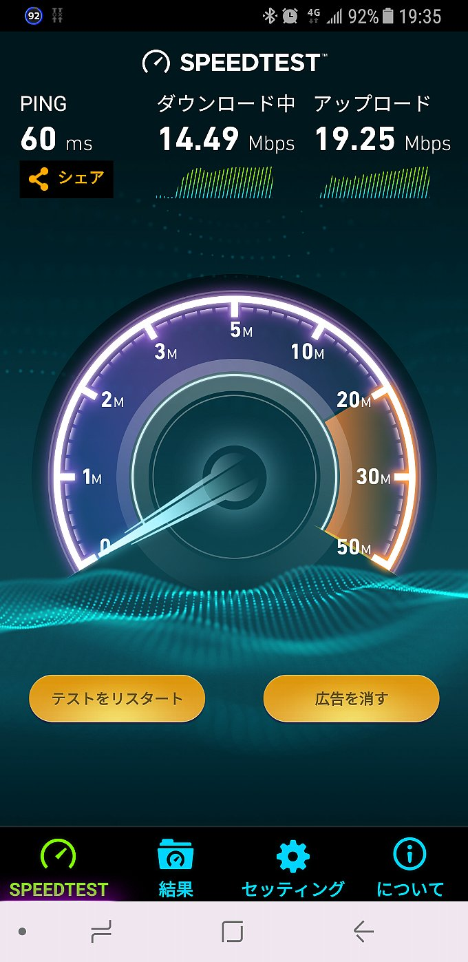 ワイモバイルスピード計測時の速度変化