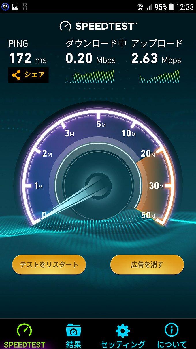 0 SIMのスピードテスト時の速度変化