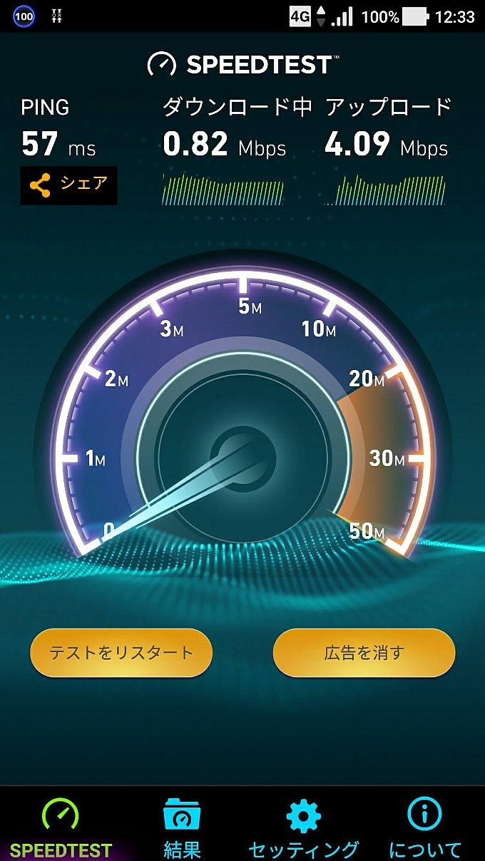 LINEモバイルのスピードテスト時の速度変化