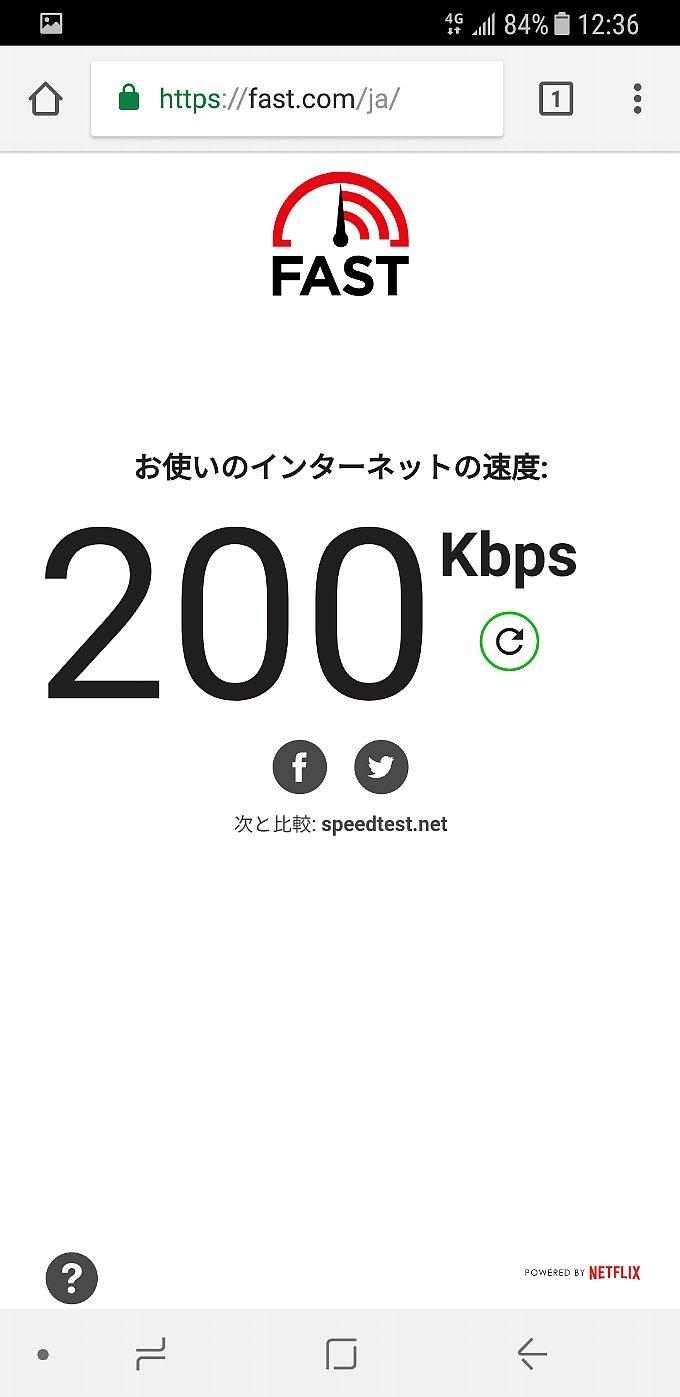 fast.comでのLINEモバイル