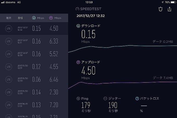 0SIMのスピードテスト結果一覧