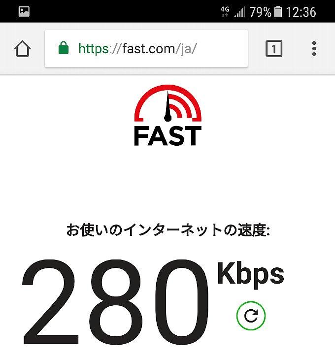 fast.comでのLINEモバイルの速度
