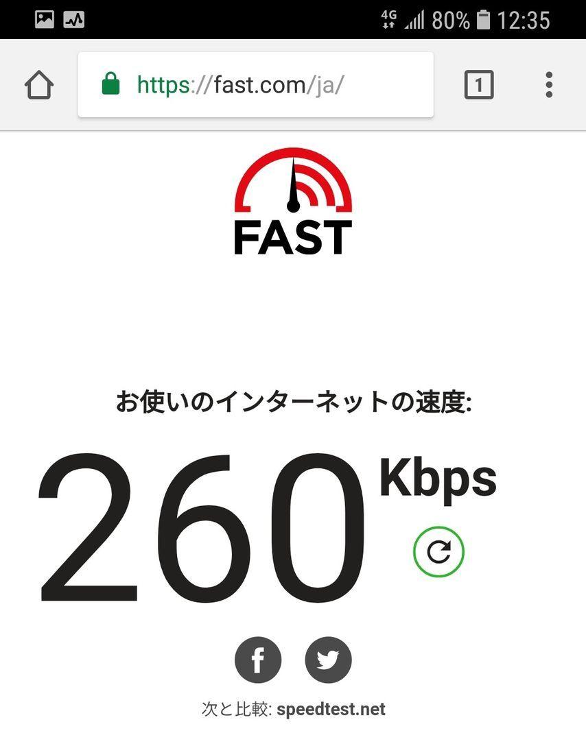 fast.comでのOCNモバイルONEの速度