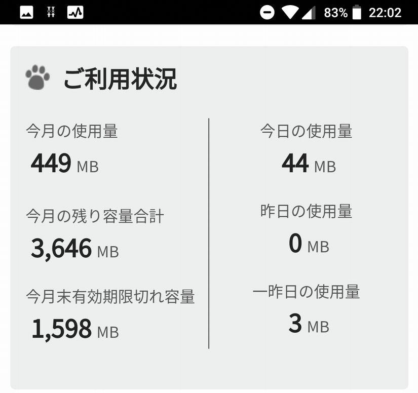 nuroモバイルも4月分のデータ使用量