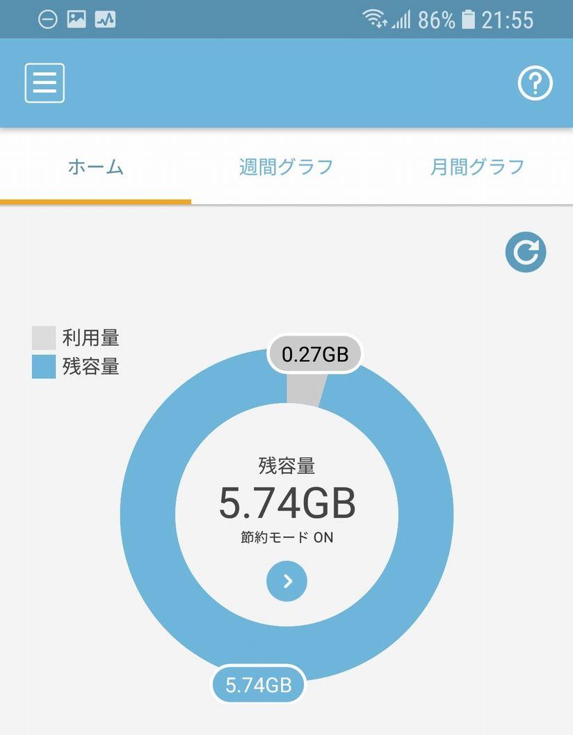 OCNモバイルONEの4月のデータ使用量