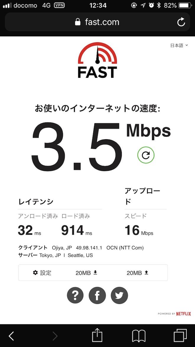 fast.comでのドコモspモードの速度