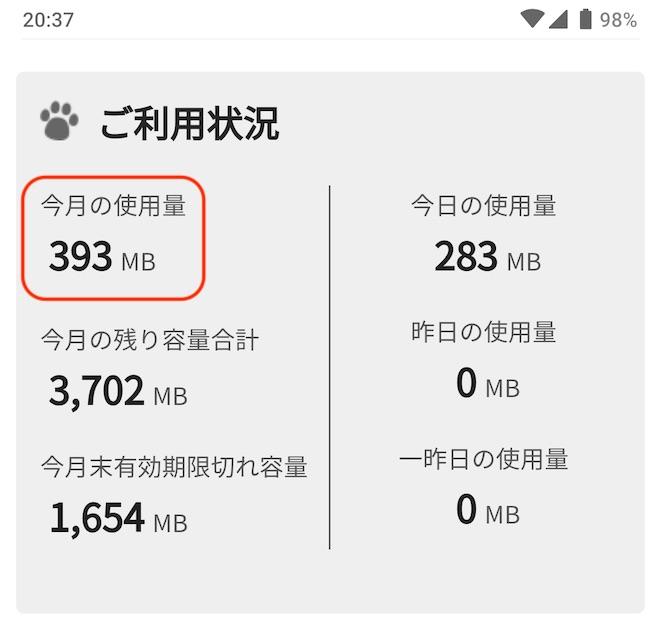 nuroモバイルの使用通信量
