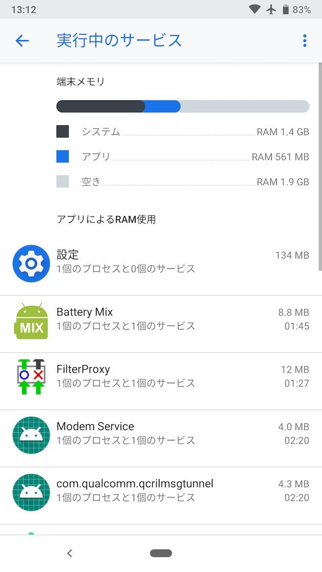 Pixel 2の実行中のサービスにおける空きメモリ容量